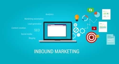 Inbound marketing seo sem